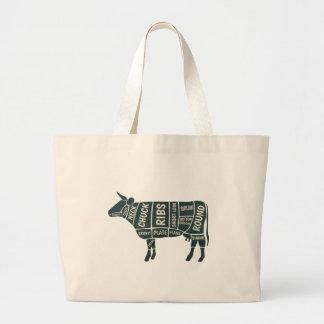 Grand Tote Bag Guide de sélection de la vache du boucher