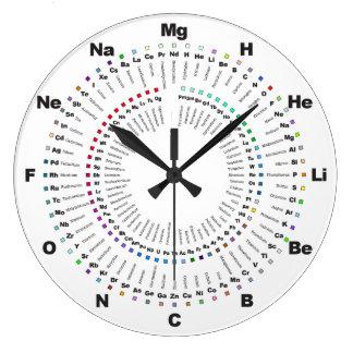 Grande Horloge Ronde Accomplissez l'horloge de chimie de Tableau