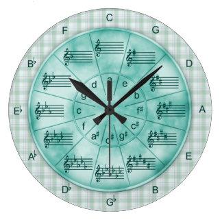 Grande Horloge Ronde Cercle de marbre de turquoise de cinquièmes pour