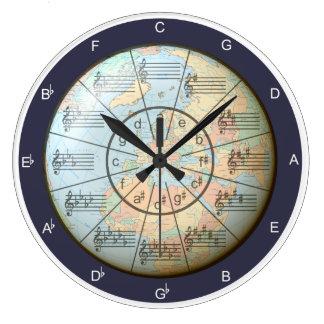 Grande Horloge Ronde Cercle de monde de cinquièmes de la musique