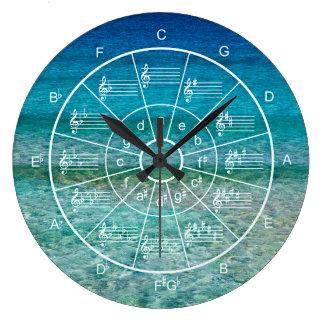 Grande Horloge Ronde Cercle des musiciens d'arrière - plan d'océan de