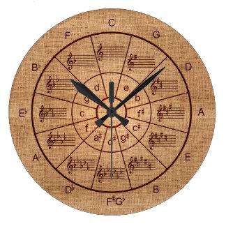 Grande Horloge Ronde Cercle des musiciens de toile de jute de