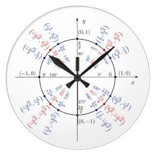 Grande Horloge Ronde Étudiant nerd drôle de geek de maths de cercle
