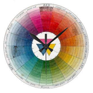 Grande Horloge Ronde Montre antique de roue de couleur
