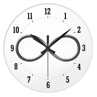 Grande Horloge Ronde Symbole d'infini