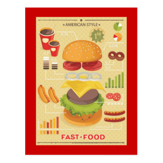 Graphique d'information d'aliments de préparation carte postale