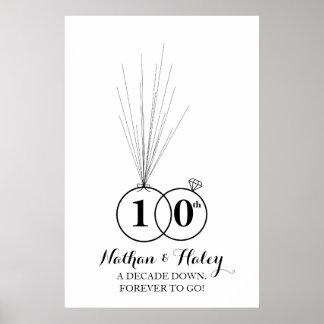 Guestbook de mariage de Thumbprint d'anniversaire Posters
