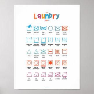 Guide de symbole de blanchisserie posters