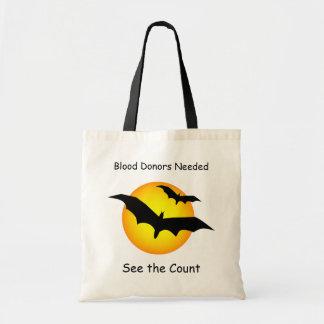 Halloween manie la batte le budget nécessaire par sacs