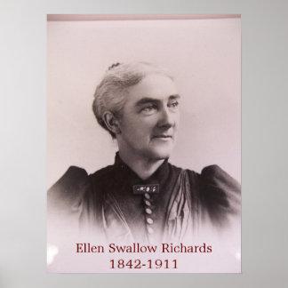 Hirondelle Richards d'Ellen Poster