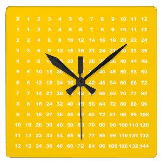 Horloge Carrée Amusement de maths du Tableau de multiplication