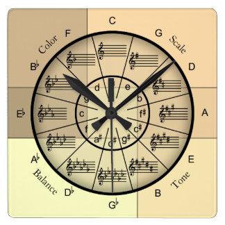 Horloge Carrée Cercle des cinquièmes et des qualités de musique
