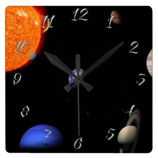 Horloge Carrée Système solaire