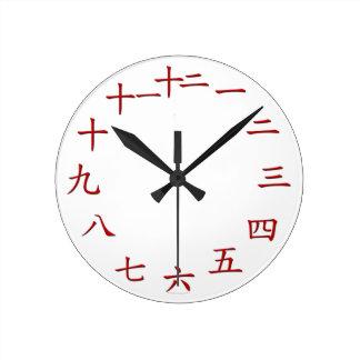 Horloge chinoise de nombre - rouge