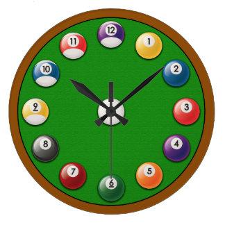 Horloge de billards - solides et rayures