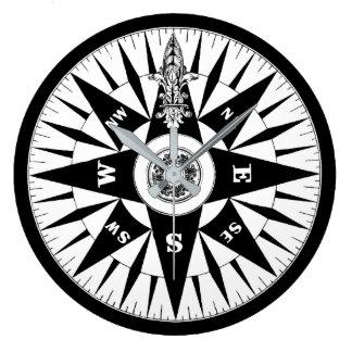Horloge de boussole