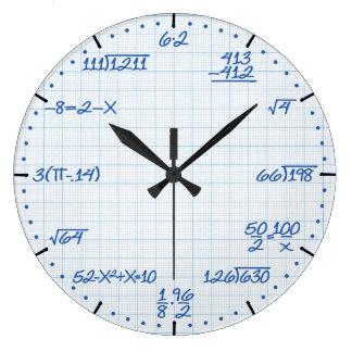 Horloge mathématique d'équations