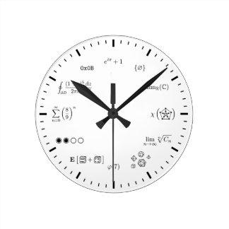 Horloge murale de maths (milieu)