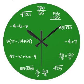 Horloge murale de tableau de maths de