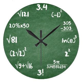 Horloge murale verte de mathématiques d'ardoise de