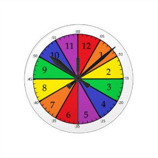 Horloge Ronde Horodateur facile avec les marqueurs minuscules