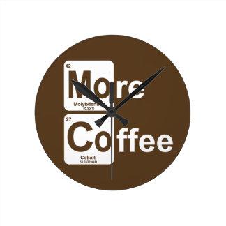 Horloge Ronde Plus de Tableau périodique de café