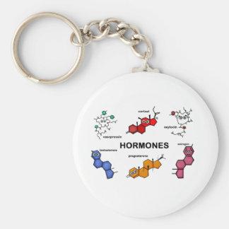 Hormones Porte-clé Rond