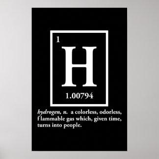 hydrogène - un gaz qui se transforme en personnes affiches