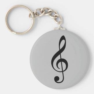 icône de clef triple porte-clés