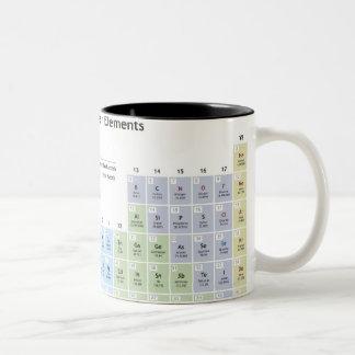 Illustration précise du Tableau périodique Mugs À Café