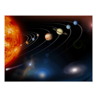 Image produite par Digital de notre système Posters