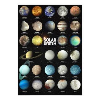Impression Photo Le système solaire