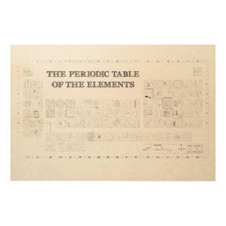 Impression Sur Bois Tableau périodique illustré des éléments