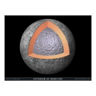Intérieur de Mercury Posters