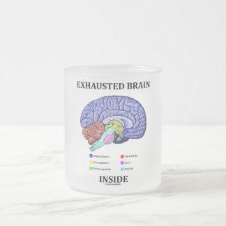 Intérieur épuisé de cerveau (humour anatomique de mug en verre givré