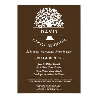 Invitation de la Réunion de famille de chocolat
