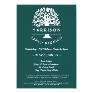 Invitation de la Réunion de famille de vert bleu
