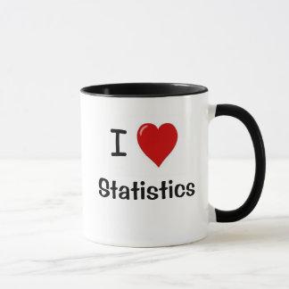 J'aime des statistiques ! - Tasse double face de