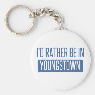 Je serais plutôt dans Youngstown Porte-clé Rond