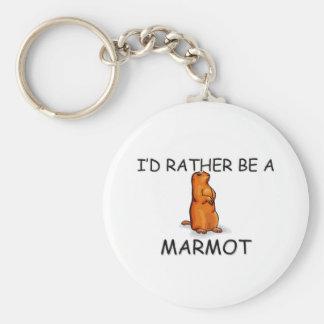 Je serais plutôt Marmot Porte-clé Rond