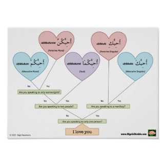 Je t'aime en arabe poster
