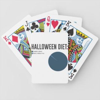 Jeu De Cartes Festins de bonbons à régime de Halloween et