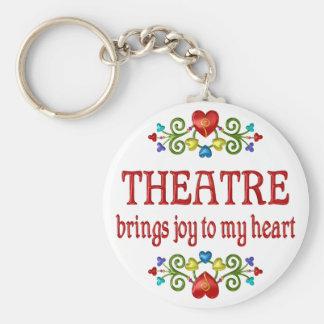 Joie de théâtre porte-clé rond