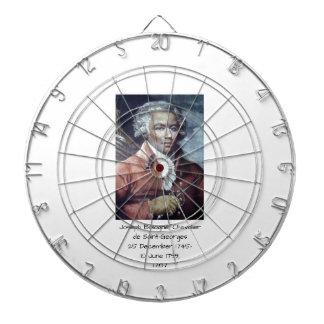 Joseph Bologne, Chevalier de Saint-Georges Cible De Fléchettes