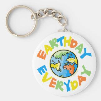 Jour de la terre chaque jour porte-clé rond