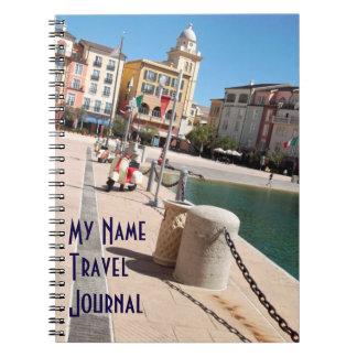 Journal orienté de voyage de Piazza d'Italien