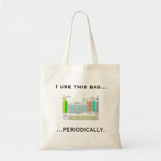 J'utilise ce sac fourre-tout à sac périodiquement