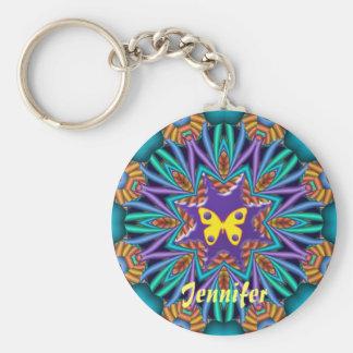Kaléidoscope mignon Ketchain avec le nom et le Porte-clé Rond