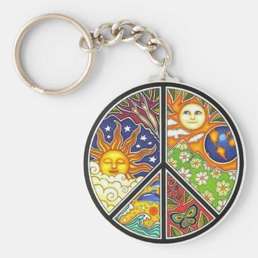 Keychain de PAIX Porte-clefs