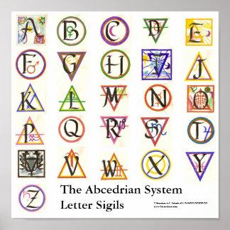 L affiche d alphabet de système d Abcedrian